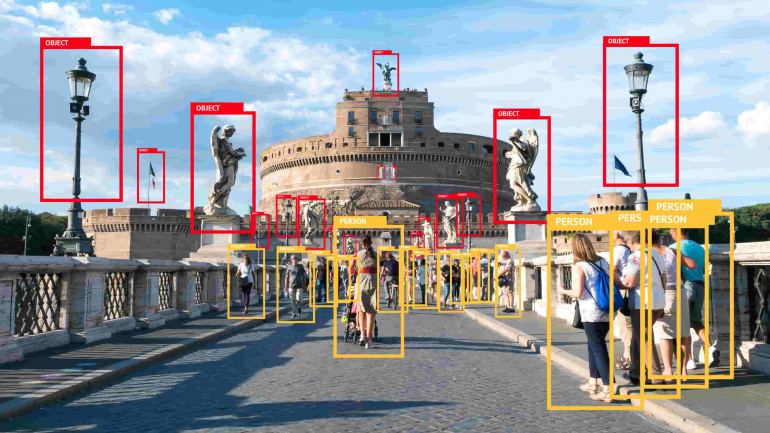 What is Object Detection? A Complete Introduction to Deep Learning